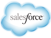 Salesforce for forex